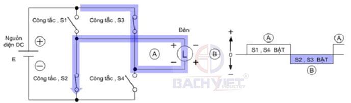 Cách biến đổi điện áp DC thành AC